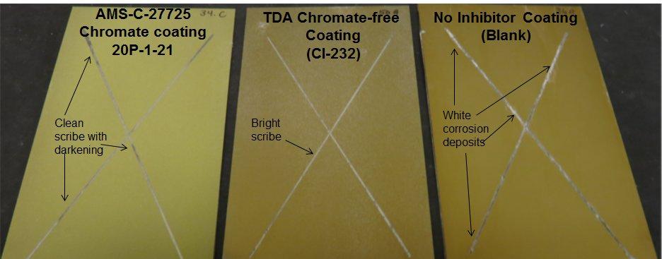 Chromate-free coating